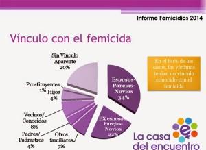 informefemicidios2014vinculos